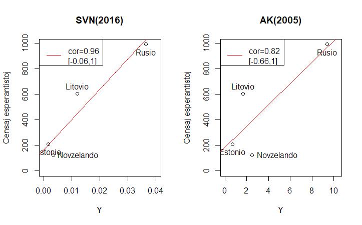 svn_ak_sen