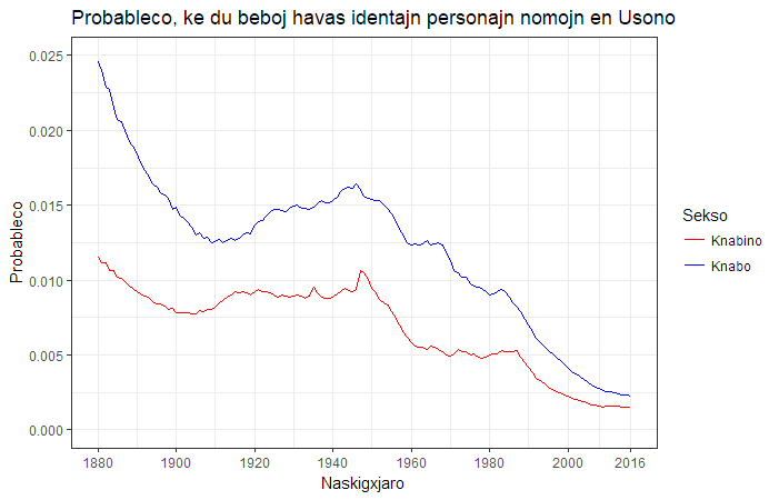esperanto versio